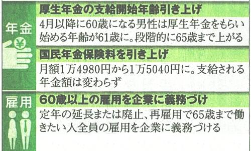 ASL_201304change-2